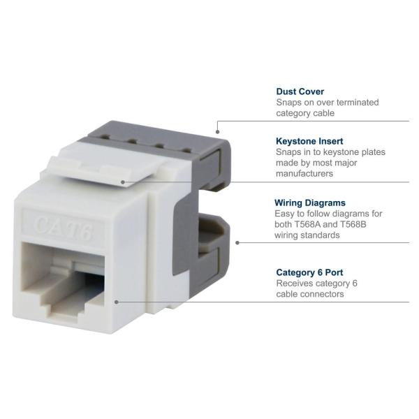 T568B Cat 6 Wiring Diagram For Wall Plates from images.homedepot-static.com