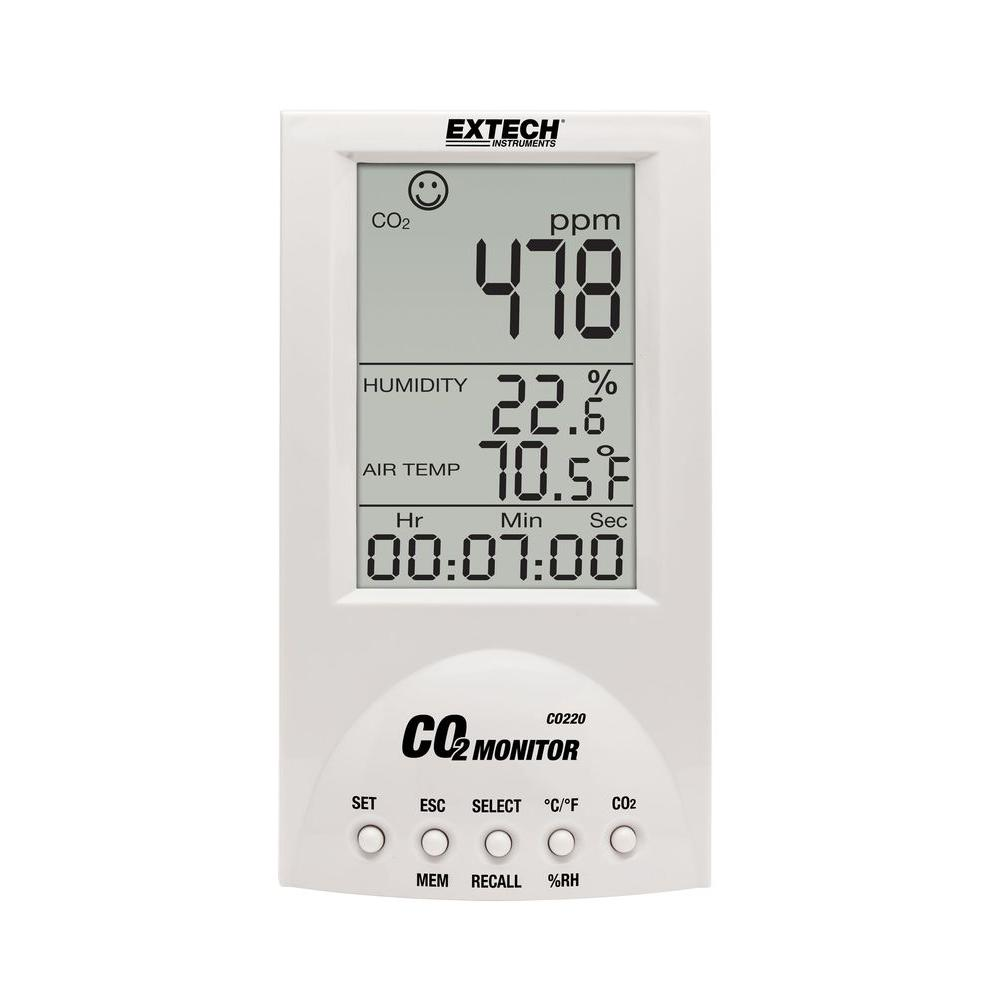 Flir Systems Desktop Indoor Air Quality CO2 Monitor