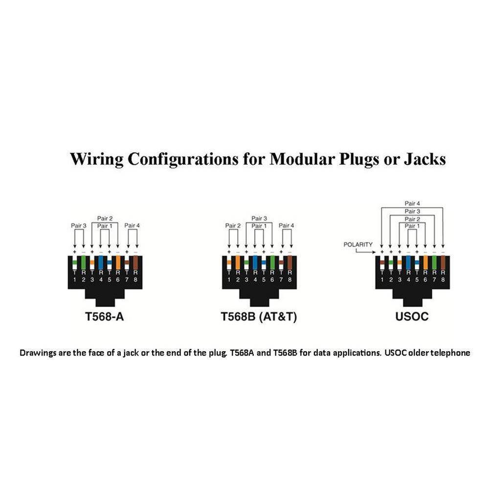 [SCHEMATICS_4NL]  Ideal RJ11 Modular Plugs (25-Pack)-85-344 - The Home Depot | Ideal Cat 5 Wiring Diagram |  | The Home Depot