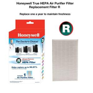Electric air purifier for home or hotel (HEPA filter + carbon filter + photo catalytic filter