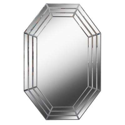 Sebastiano 38 in. x 28 in. Glass Wall Mirror