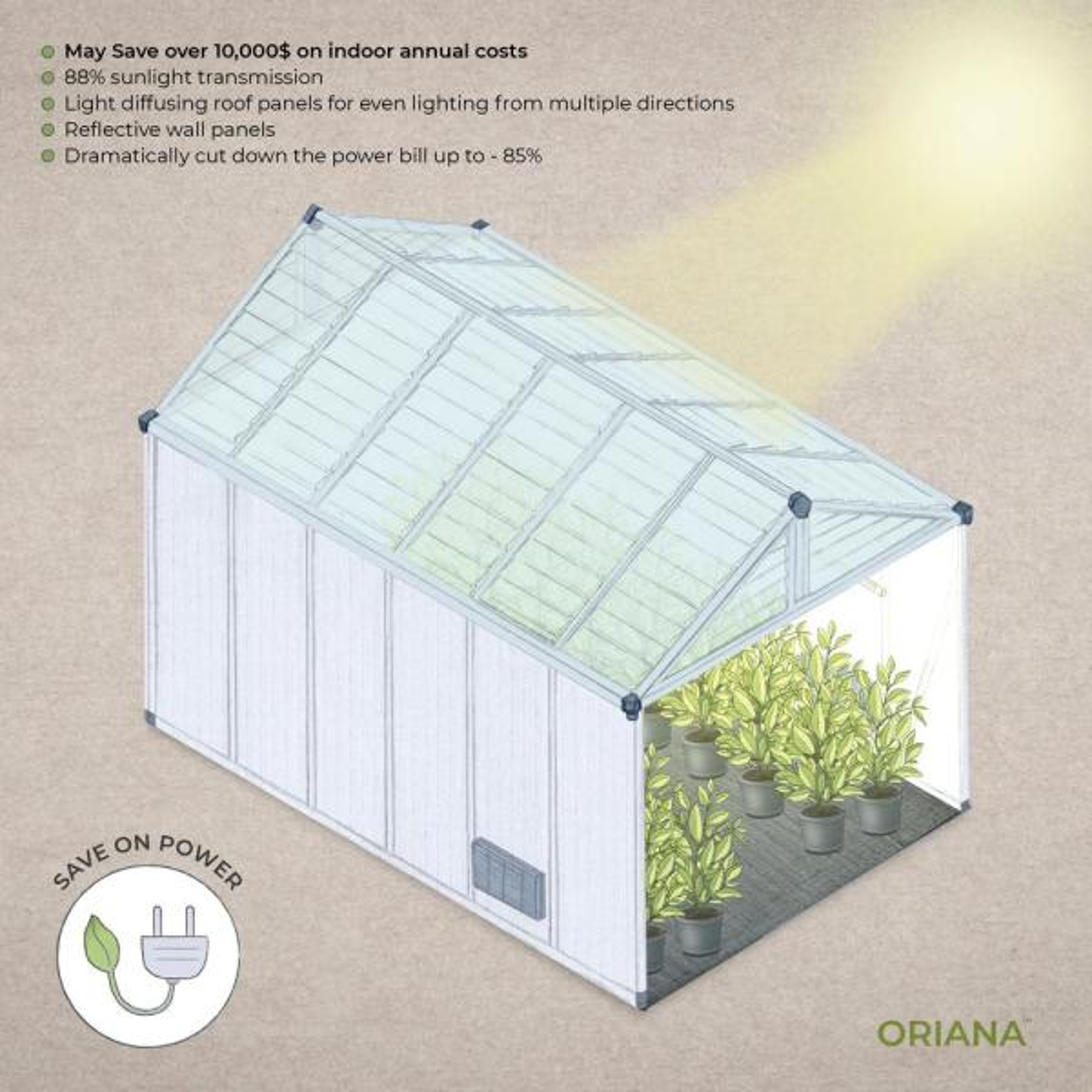 25+Light Dep Greenhouse Kit