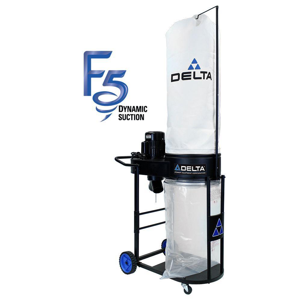 Delta 1 1.5 HP Dust Collector
