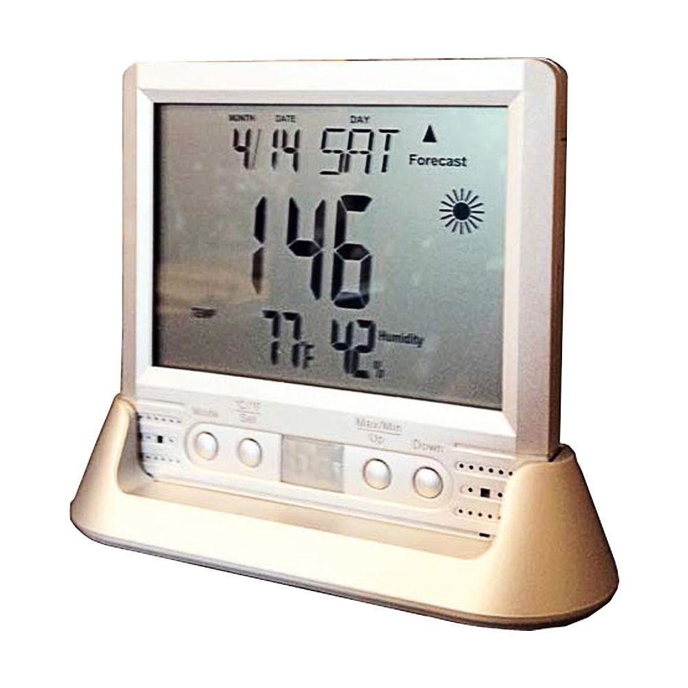 Hidden Spy Camera in Digital Thermometer