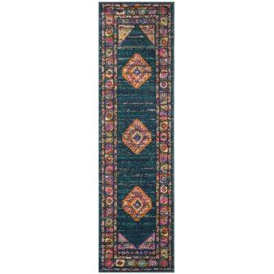 Madison Blue/Fuchsia 2 ft. 3 in. x 12 ft. Runner Rug