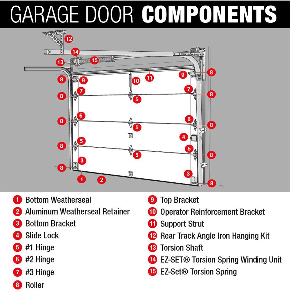 Garage Door End Bearing Plates 6-5/8 1 Pair Doors Building ...