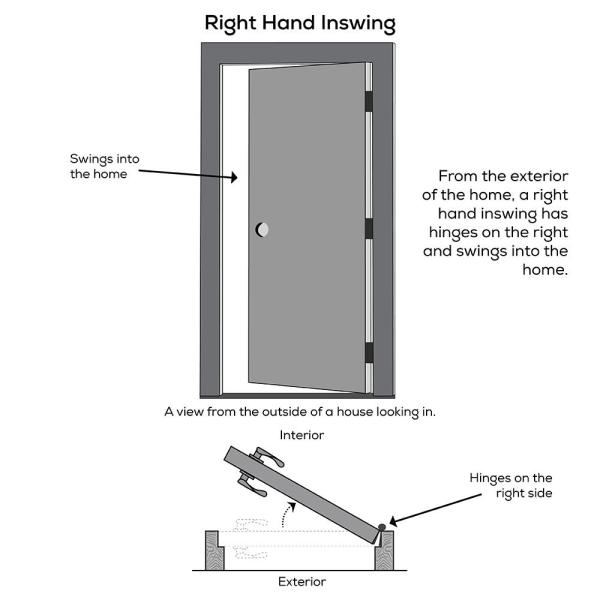 Mmi Door 36 In X 80 In Grace Right Hand Inswing Oval Lite Decorative Primed Fiberglass Prehung Front Door On 6 9 16 In Frame Z03656484r The Home Depot