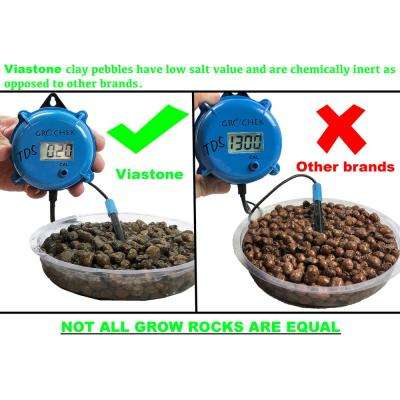 50 l Viastone Hydroponic Gardening Grow Rock Medium (30-Pack)