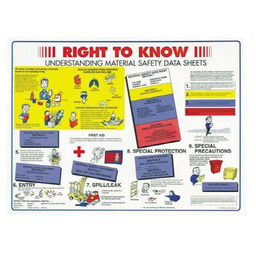 18 in. x 24 in. Laminated Paper Right To Know Poster