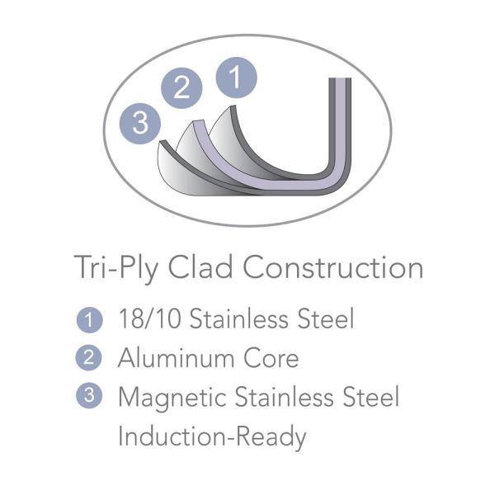 Stainless Steel Tramontina 80116//023DS Sauce pan 3-Quart