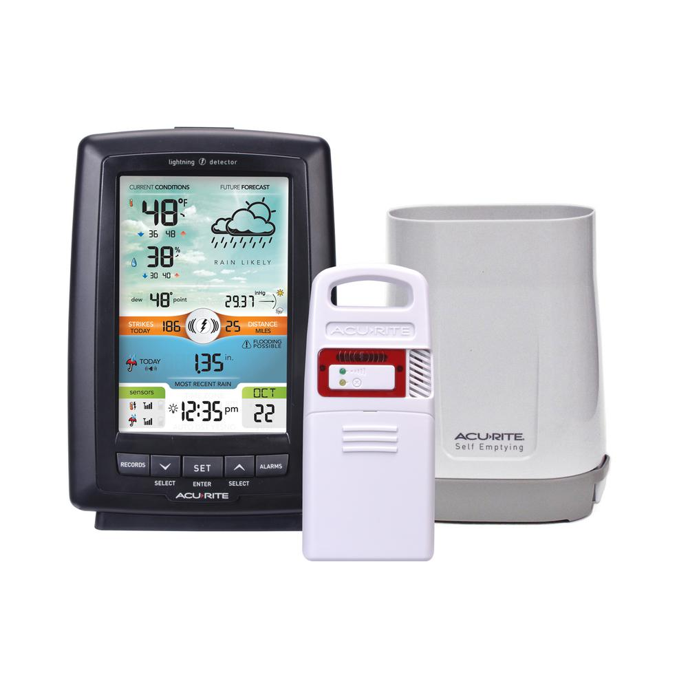 AcuRite Weather Station with Rain Gauge and Lightning Detector - AcuRite Weather Station With Rain Gauge And Lightning Detector