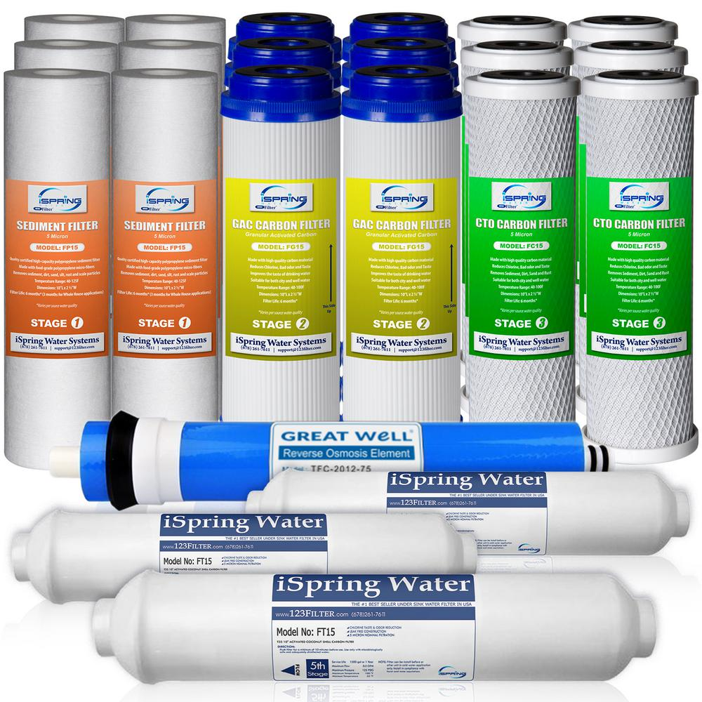 iSpring LittleWell 3-Year Filter Pack for RCC7 RCC7P RCC7U RCW5 and Standard 5-Stage Reverse Osmosis Systems