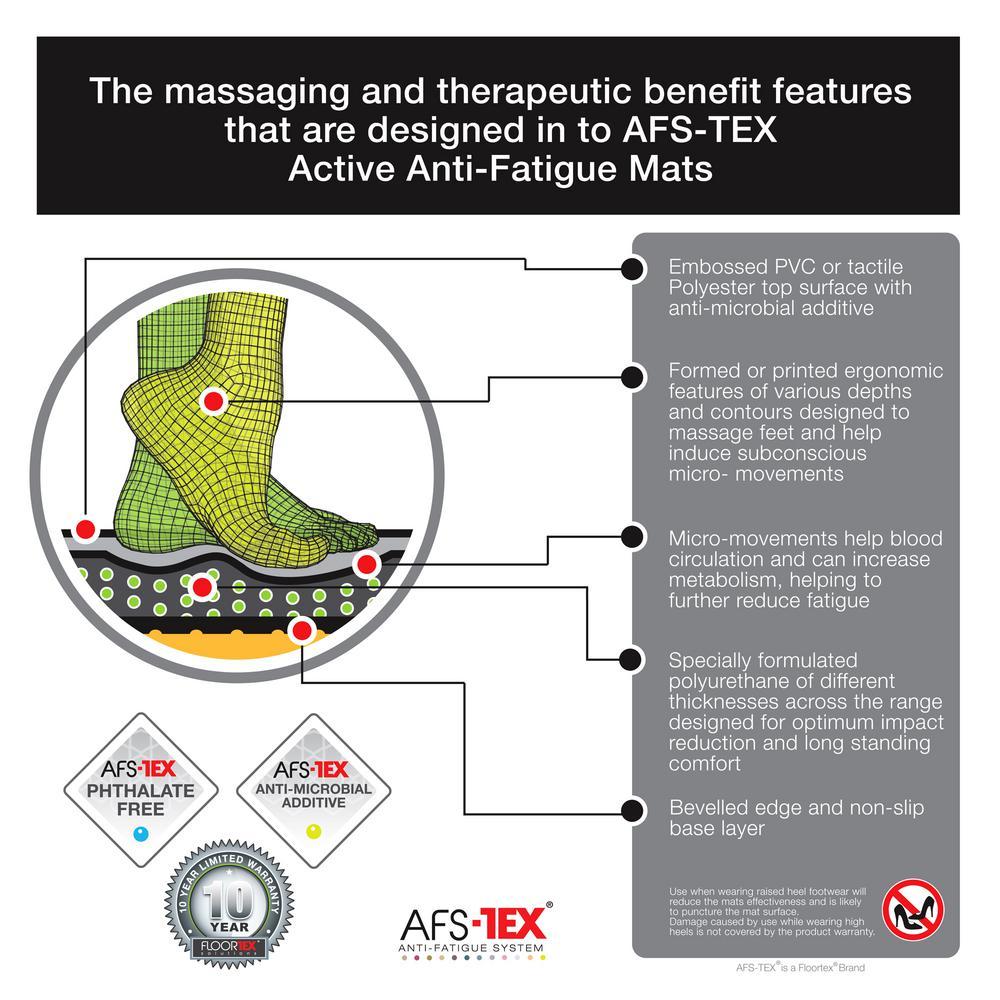 System 2000X Anti Fatigue Mat Black (16 in. X 24 in.)