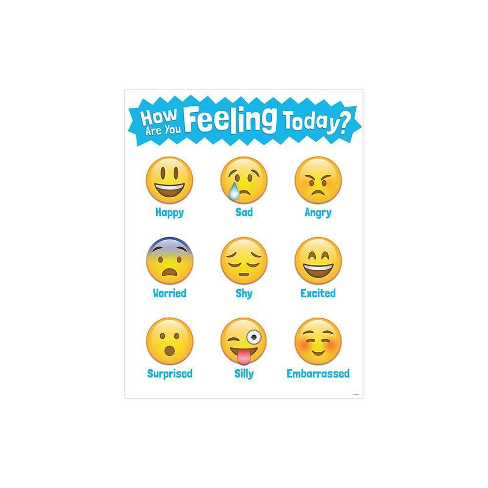 Creative Teaching Press Emoji S How Are You Feeling Today
