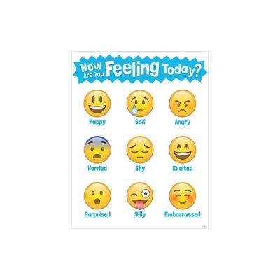 Emoji's How Are You Feeling Today Poster