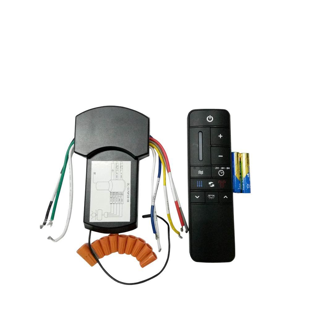 Amaretto Remote Control and Receiver Kit