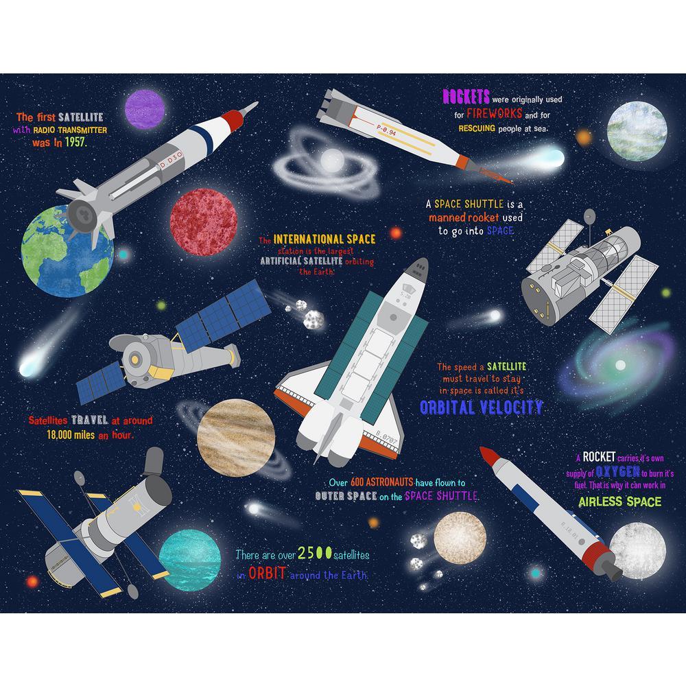 Blue Space Galaxy Wall Applique