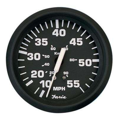 55 MPH Speedometer in Euro