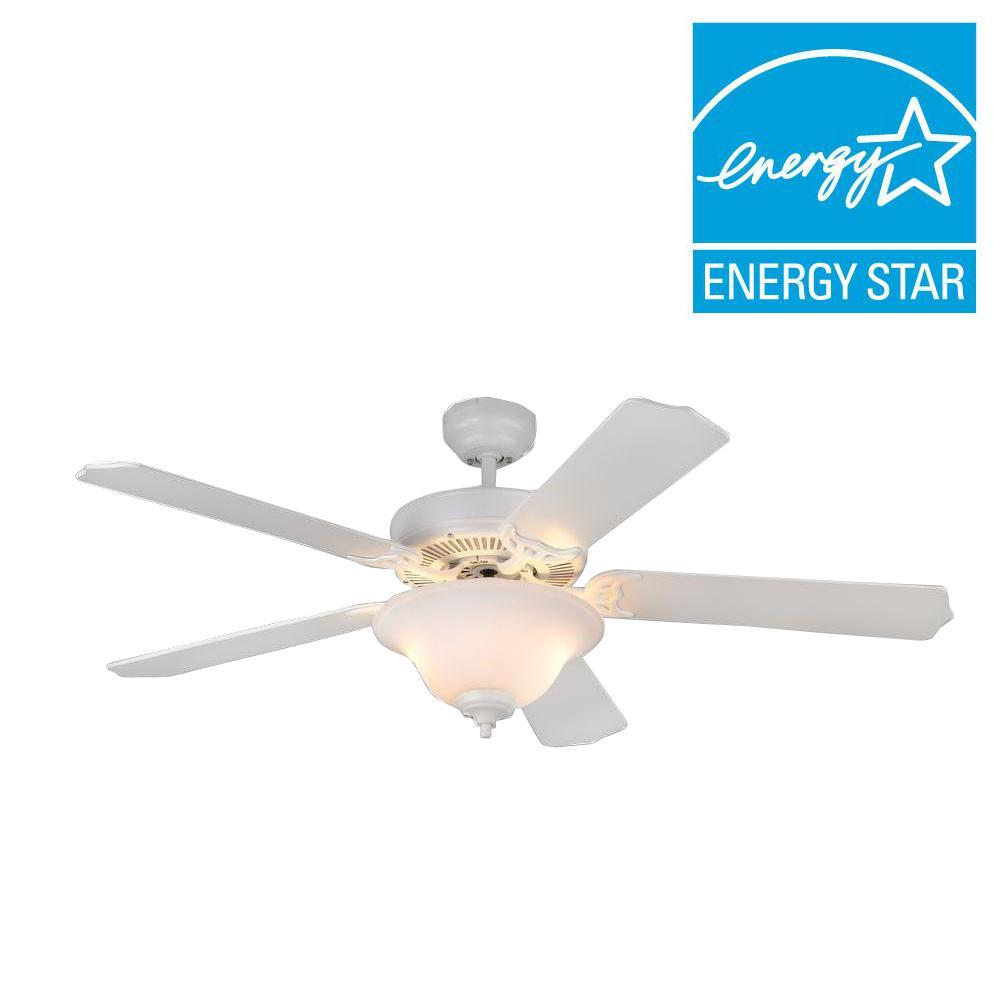Homeowner II 52 in. Rubberized White Ceiling Fan