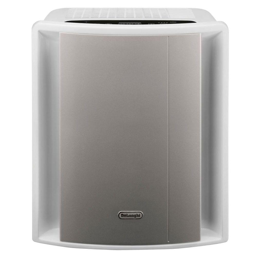 DeLonghi Energy Star Air Purifier with Ionizer
