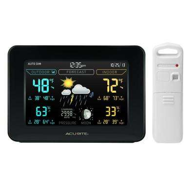 Color Weather Station