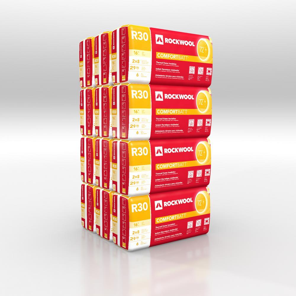 ROCKWOOL R-30 ComfortBatt Fire Resistant Mineral Wool Insulation Batt 15 in. x 47 in. (12-bag)
