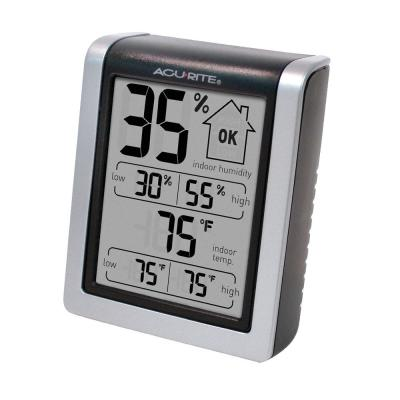 Digital Humidity and Temperature Comfort Monitor