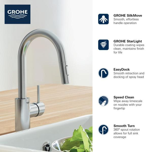 Grohe Concetto Single Handle Pull Out Sprayer Kitchen Faucet 1 75 Gpm In Super Steel Infinity 32665dc3 The Home Depot