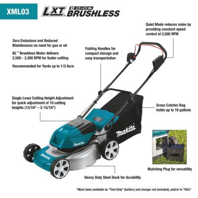 18 in. 18-Volt X2 (36-Volt) LXT Lithium-Ion Cordless Walk Behind Push Lawn Mower Kit with 4 Batteries (4.0 Ah)