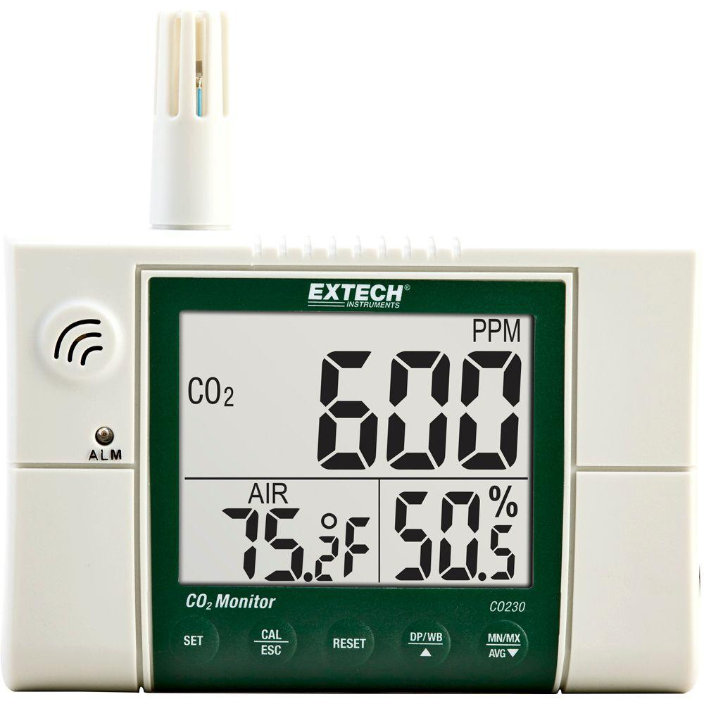 Indoor Air Quality CO2 Monitor