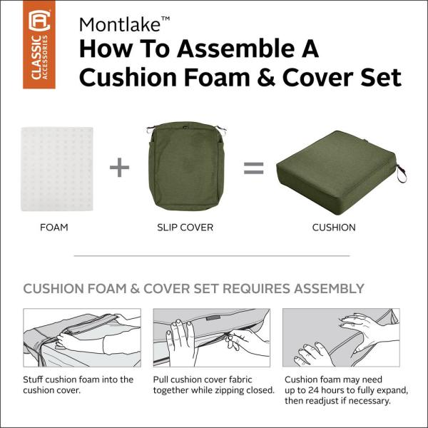 Classic Accessories Montlake Heather Fern Green Square Outdoor Dining Chair Seat Cushion 2 Pack 62 004 Hfern 2pk The Home Depot