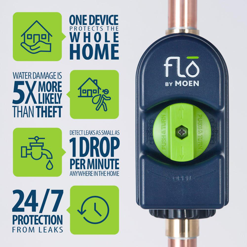 MOEN Smart Home Water Monitoring, Alarm and Automatic Shutoff System