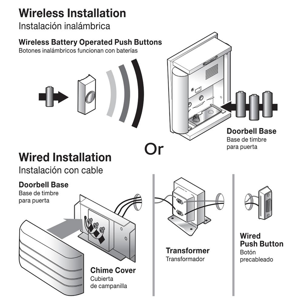 Wiring Diagram For Doorbell With Transformer