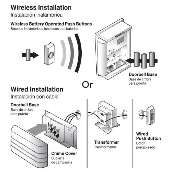 wireless or wired door bell white bead board