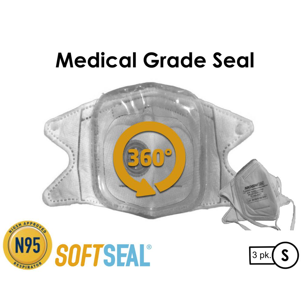 medical grade masks disposable
