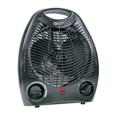 Indoor Forced Air Space Heaters Heaters The Home Depot