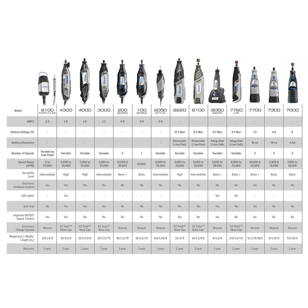 2.80 mm 0.3125 3.51 mm 0.20 mm Solid Carbide Tool 0.300 0.750 Tool Radius Micro 100 QRB-300750 Quick Change Reverse Boring Tool 0.138 7.62 mm Maximum Bore Depth 0.008 Tool Head Length 7.9 mm Projection 0.110 Minimum Bore Diameter 19.1 mm