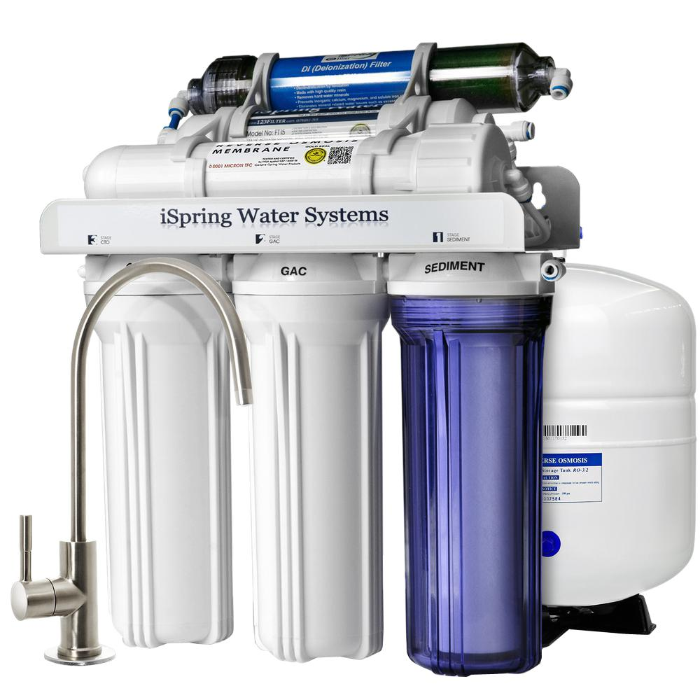 6-Stage 75GPD Under sink Reverse Osmosis Water Filter System with De-Ionization