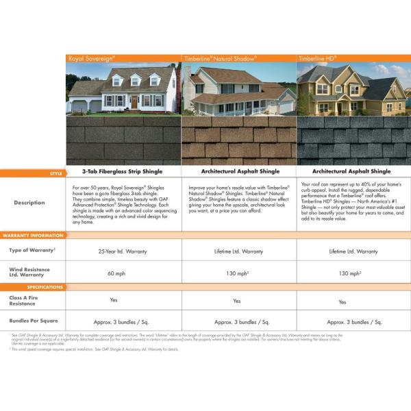 Gaf Timberline Hd Hickory Lifetime Architectural Shingles 33 3 Sq Ft Per Bundle 0670395 The Home Depot