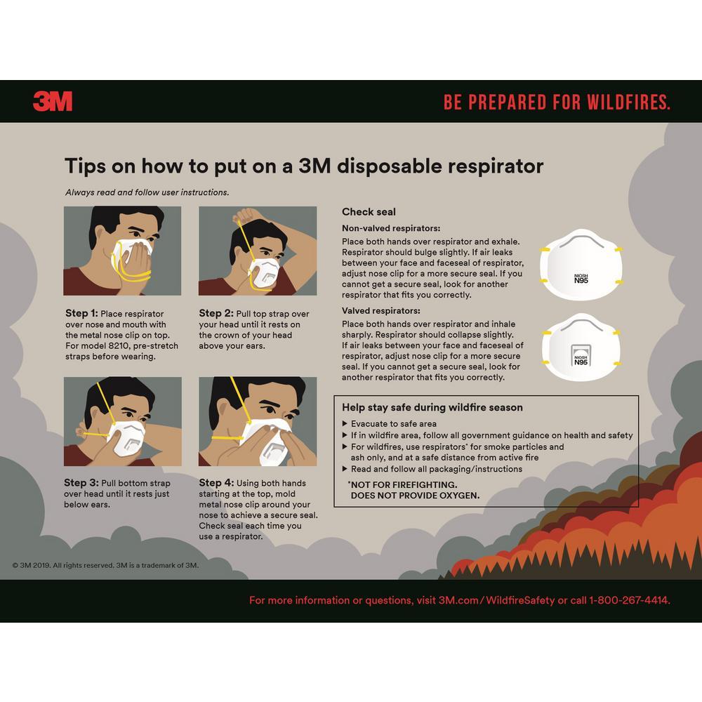 3m performance respirator mask 8210 x n95