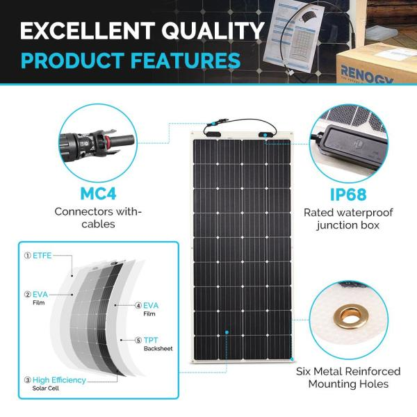 Renogy 175 Watt 12 Volt Extremely Flexible Ultra Thin And Light Weight Monocrystalline Solar Panel For Rvs And Boats Rng 175db H The Home Depot