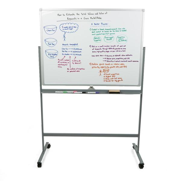 Portable Magnetic Dry Erase Double Sided Easel White board with 360° Flip Quality Board, White