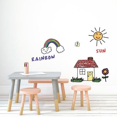 Dry Erase White Self-Adhesive, Removable Wallpaper