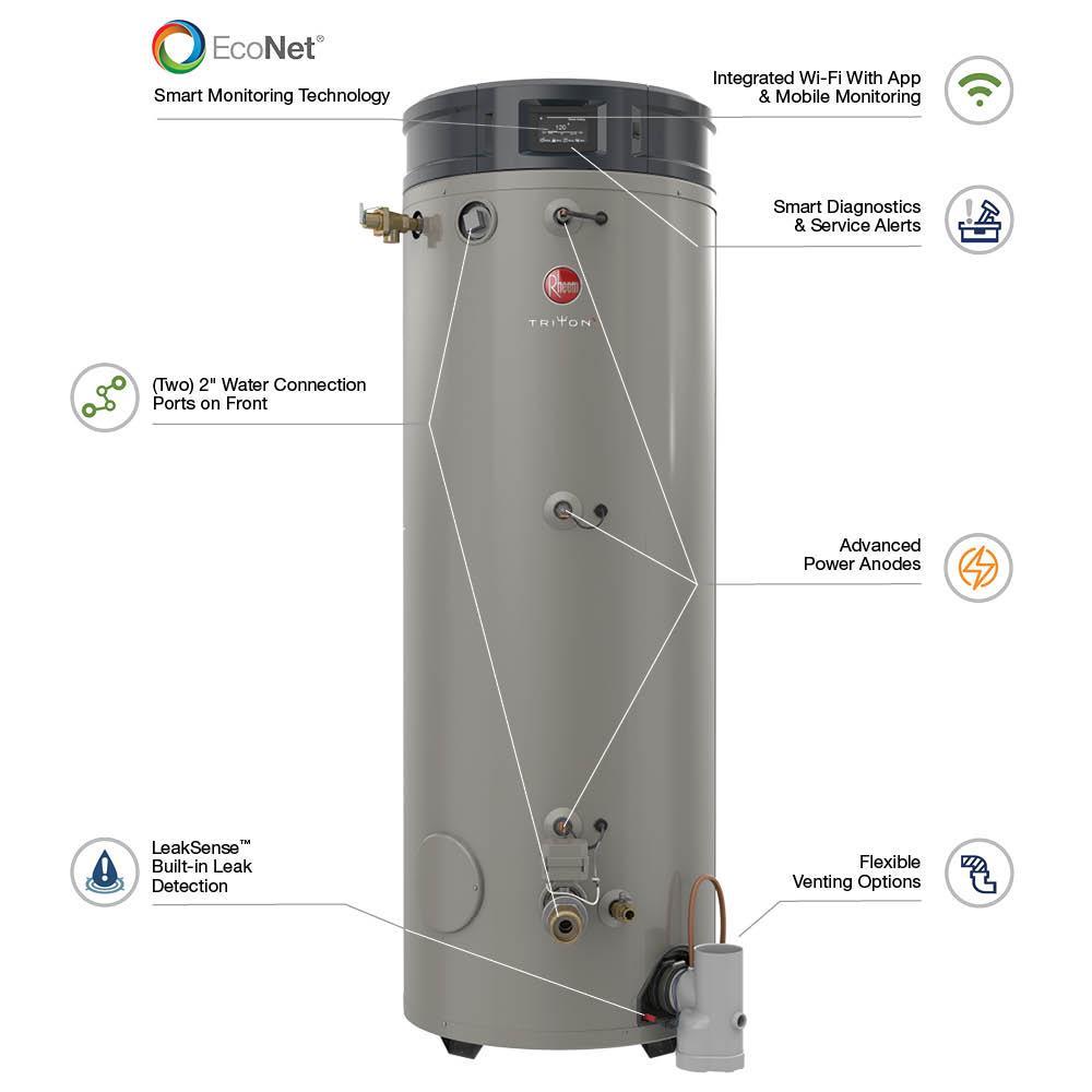 Rheem Commercial Triton Heavy Duty High Efficiency 80 Gal 300k Btu Liquid Propane Asme Power Direct Vent Tank Water Heater Ghe80su 300 A Lp The Home Depot