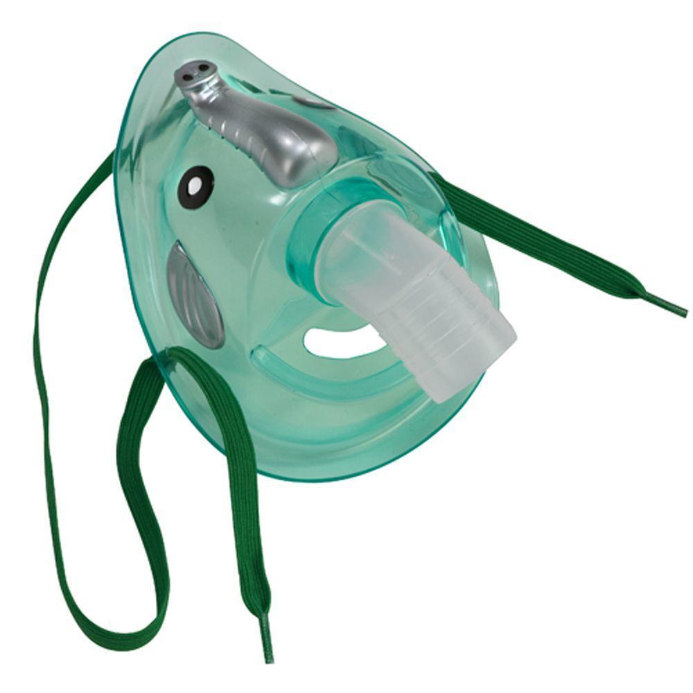 Child Dog Mask Nebulizer Kit
