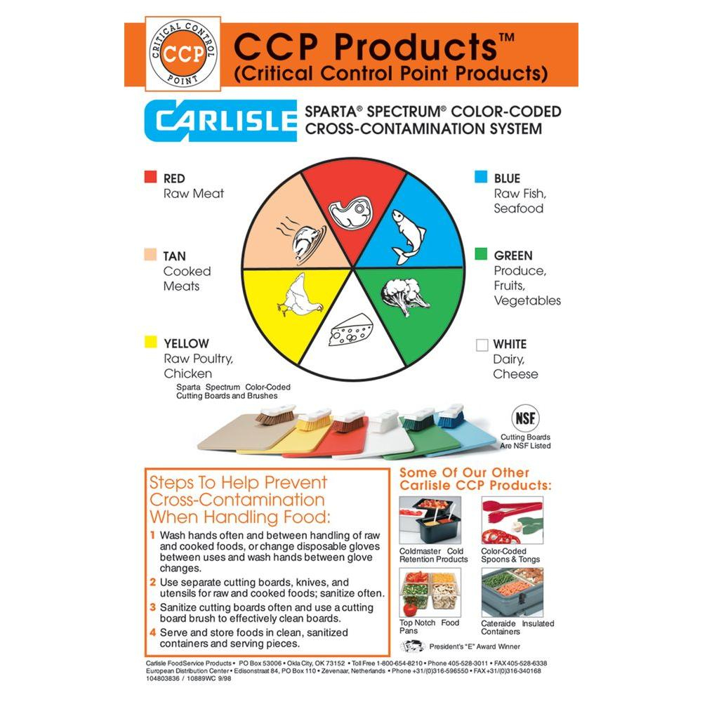 Carlisle color coded cross contamination wall chart 6 pack carlisle color coded cross contamination wall chart 6 pack geenschuldenfo Image collections