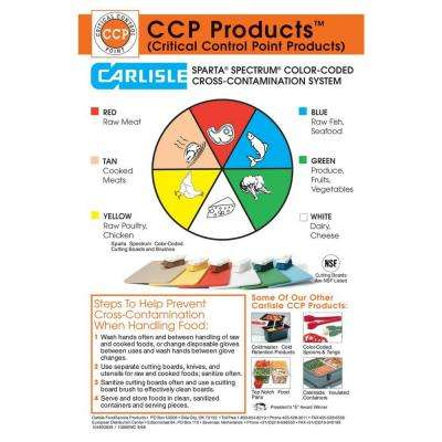Color-Coded Cross Contamination Wall Chart (6-Pack)