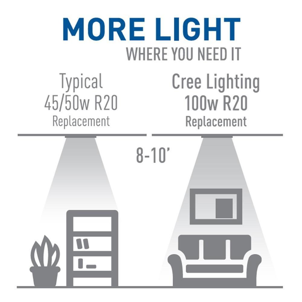 100 Pieces 270 Ohm Resistors in Metallic Film 0,6w for 9v LED LED Pre-resisteze