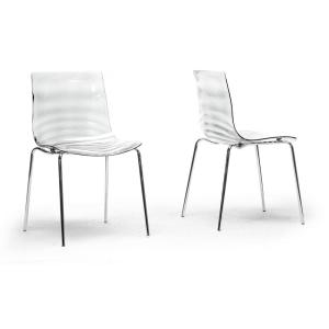 best loved 63e78 1ada8 Marisse Clear Finished Plastic Dining Chairs (Set of 2)