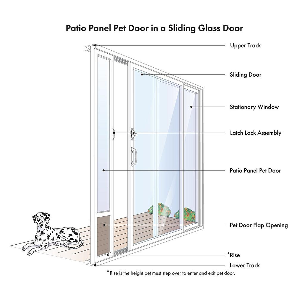 Sliding Glass Dog Cat Door Flap Insert Patio Shatter